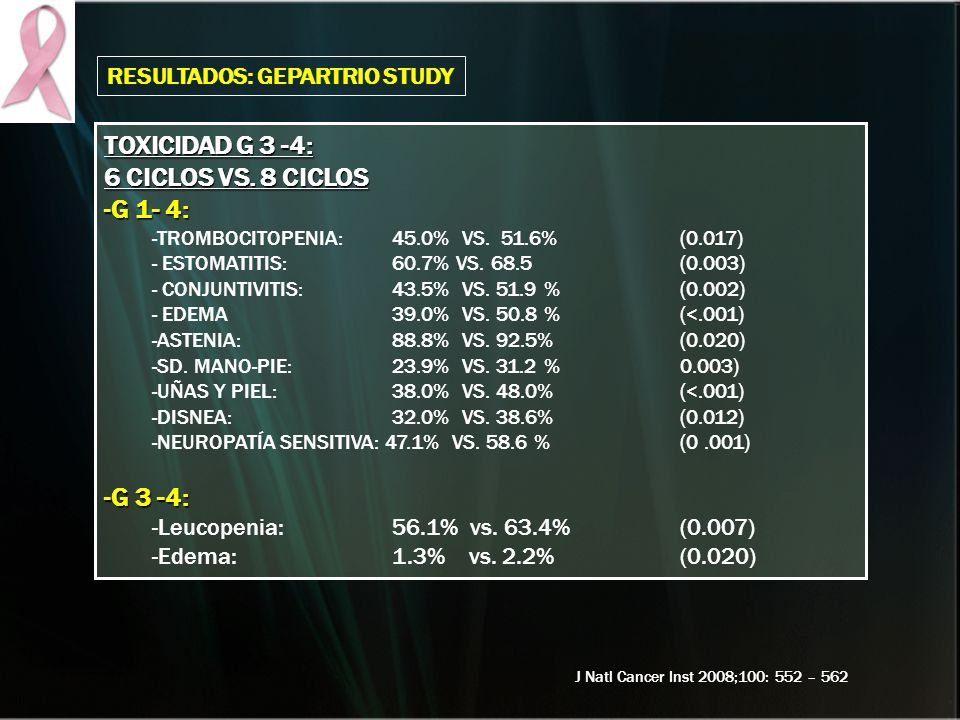 TOXICIDAD G 3 -4: 6 CICLOS VS. 8 CICLOS G 1- 4: G 3 -4:
