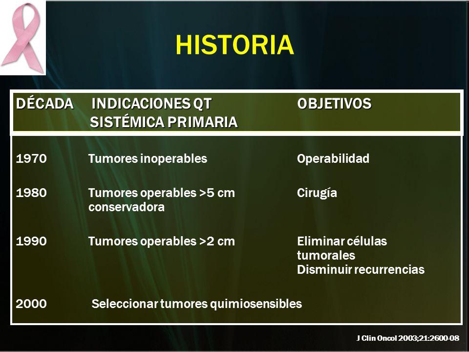 HISTORIA DÉCADA INDICACIONES QT OBJETIVOS SISTÉMICA PRIMARIA