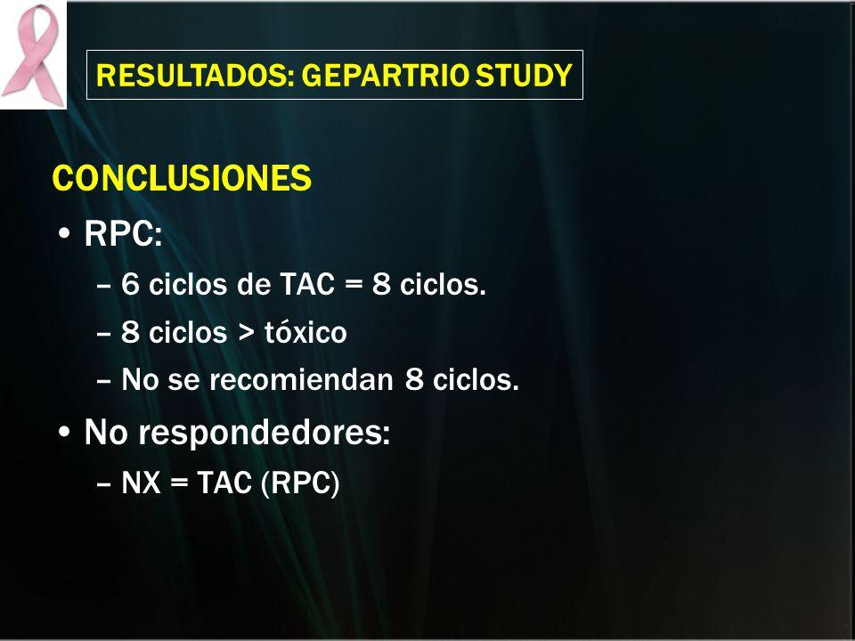 CONCLUSIONES RPC: No respondedores: RESULTADOS: GeparTrio Study