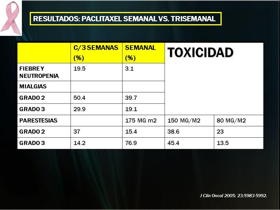 TOXICIDAD RESULTADOS: PACLITAXEL SEMANAL VS. TRISEMANAL C/3 SEMANAS