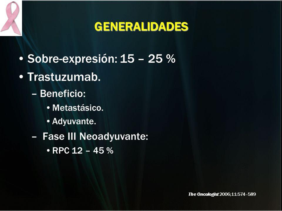 GENERALIDADES Sobre-expresión: 15 – 25 % Trastuzumab. Beneficio: