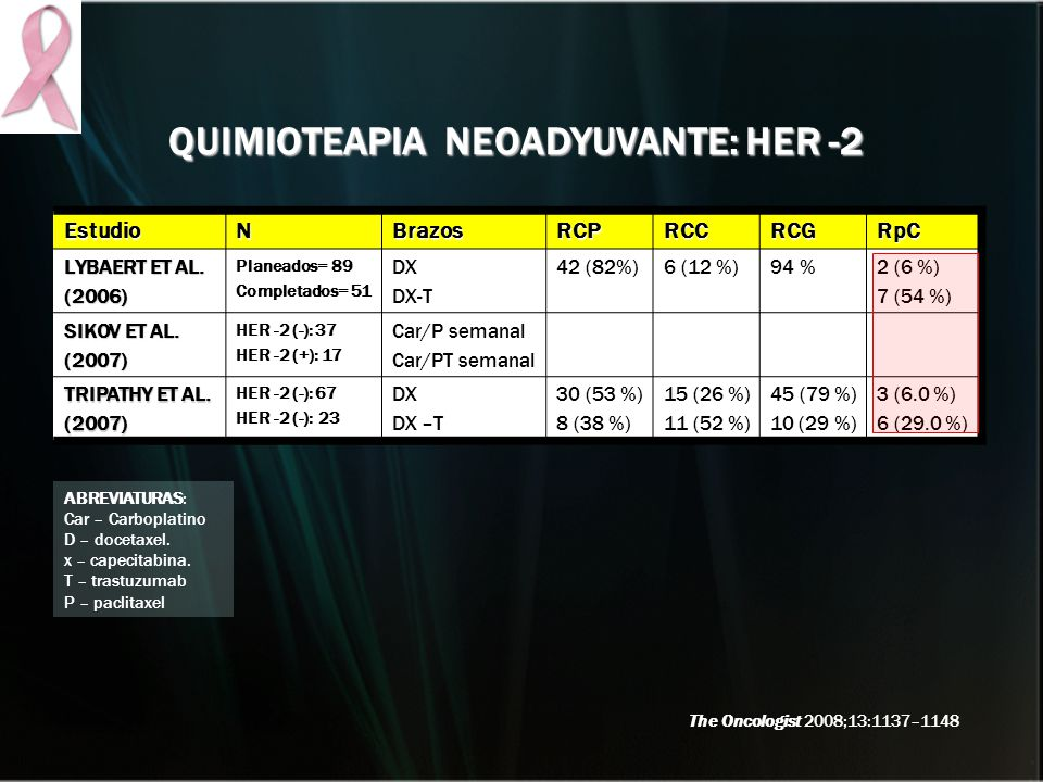 QUIMIOTEAPIA NEOADYUVANTE: HER -2