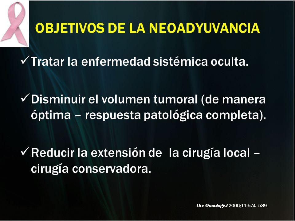 OBJETIVOS DE LA NEOADYUVANCIA
