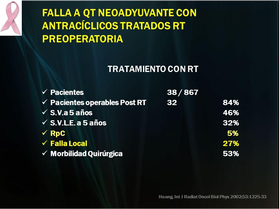 FALLA A QT NEOADYUVANTE CON ANTRACÍCLICOS TRATADOS RT PREOPERATORIA