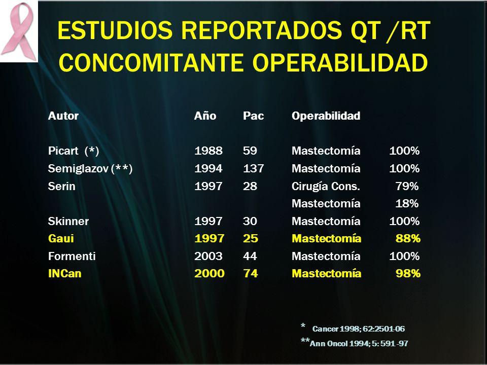 ESTUDIOS REPORTADOS QT /RT CONCOMITANTE OPERABILIDAD
