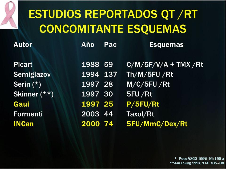 ESTUDIOS REPORTADOS QT /RT CONCOMITANTE ESQUEMAS