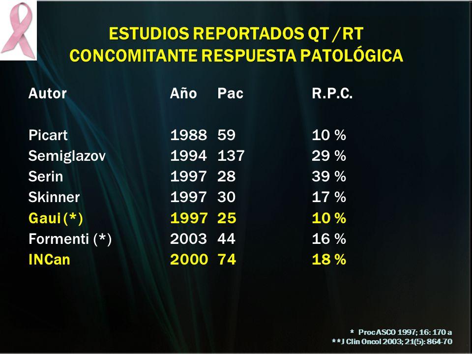 ESTUDIOS REPORTADOS QT /RT CONCOMITANTE RESPUESTA PATOLÓGICA