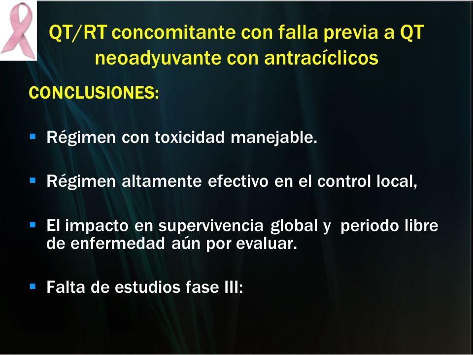 QT/RT concomitante con falla previa a QT neoadyuvante con antracíclicos