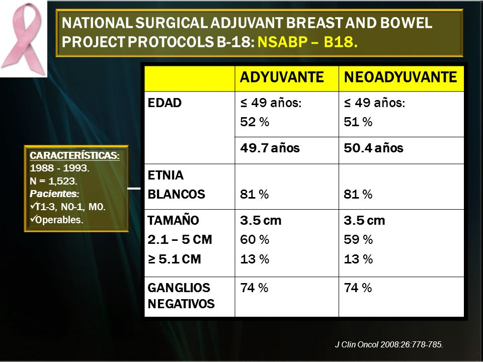 NATIONAL SURGICAL ADJUVANT BREAST AND BOWEL PROJECT PROTOCOLS B-18: NSABP – B18.
