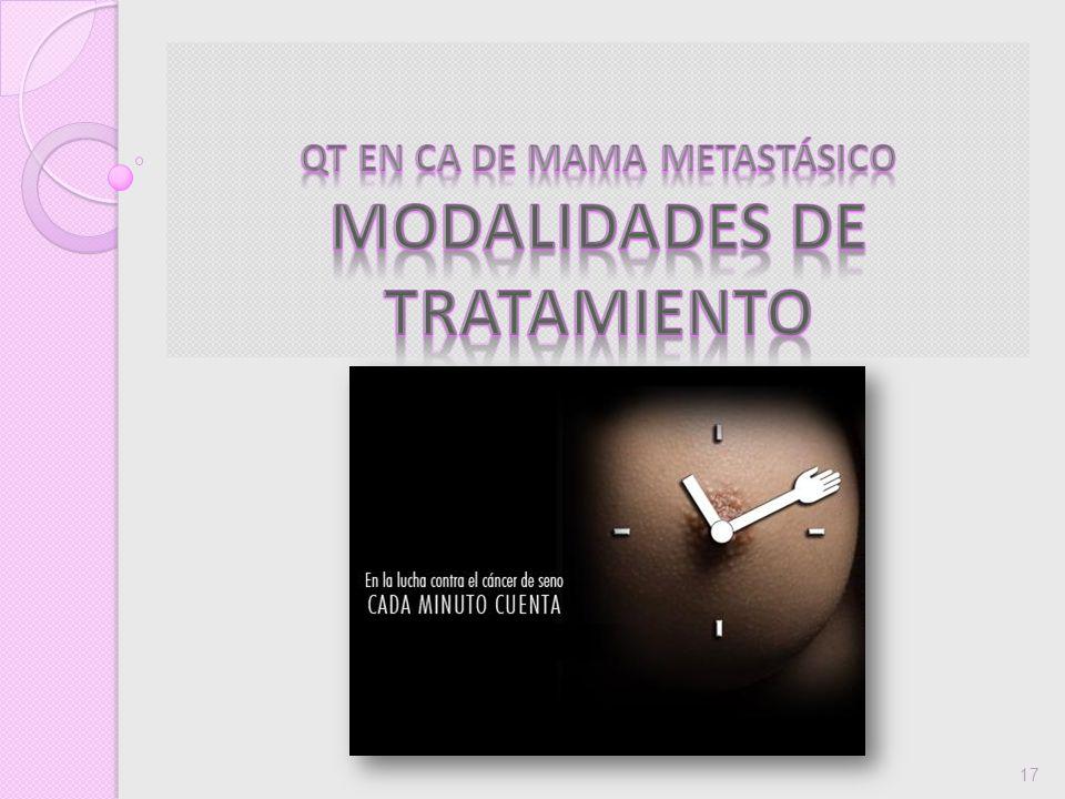 QT EN CA DE MAMA METASTÁSICO MODALIDADES DE TRATAMIENTO