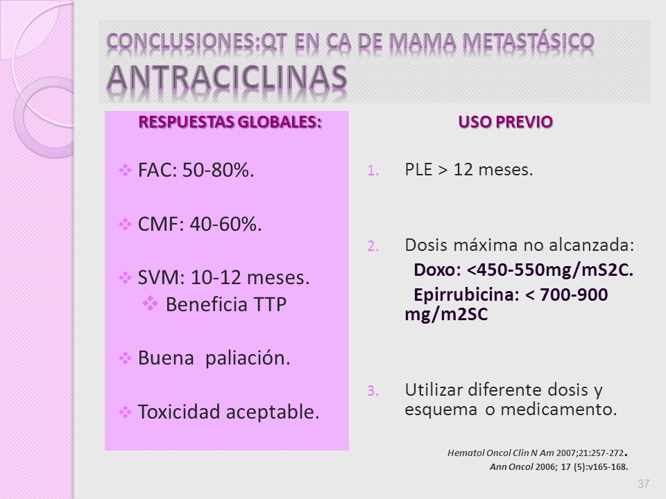 CONCLUSIONES:QT EN CA DE MAMA METASTÁSICO ANTRACICLINAS