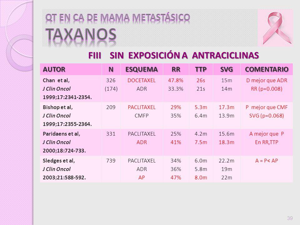 QT EN CA DE MAMA METASTÁSICO TAXANOS
