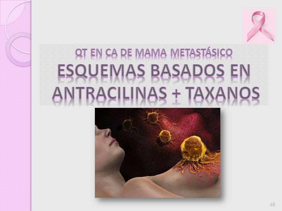 QT EN CA DE MAMA METASTÁSICO ANTRACILINAS + TAXANOS