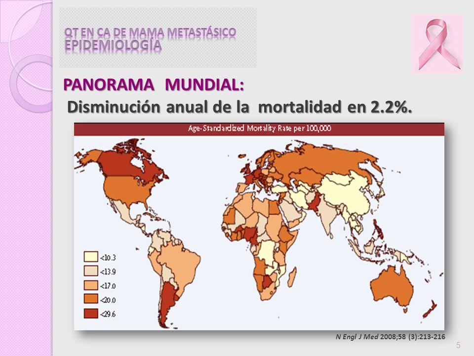 QT EN CA DE MAMA METASTÁSICO EPIDEMIOLOGÍA
