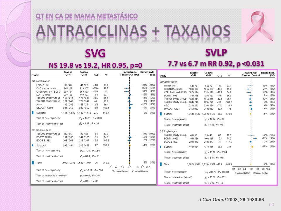 QT EN CA DE MAMA METASTÁSICO ANTRACICLINAS + TAXANOS