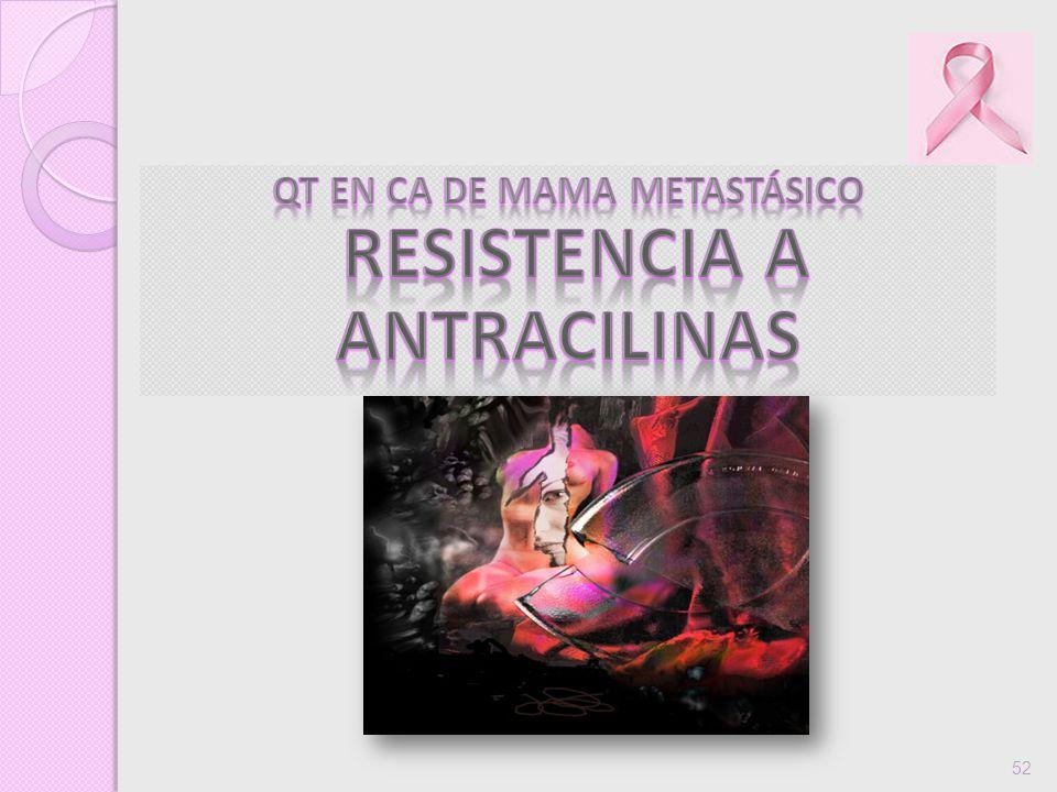 QT EN CA DE MAMA METASTÁSICO RESISTENCIA A ANTRACILINAS