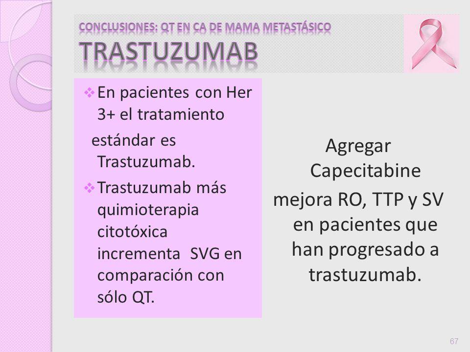 Conclusiones: QT EN CA DE MAMA METASTÁSICO trastuzumab