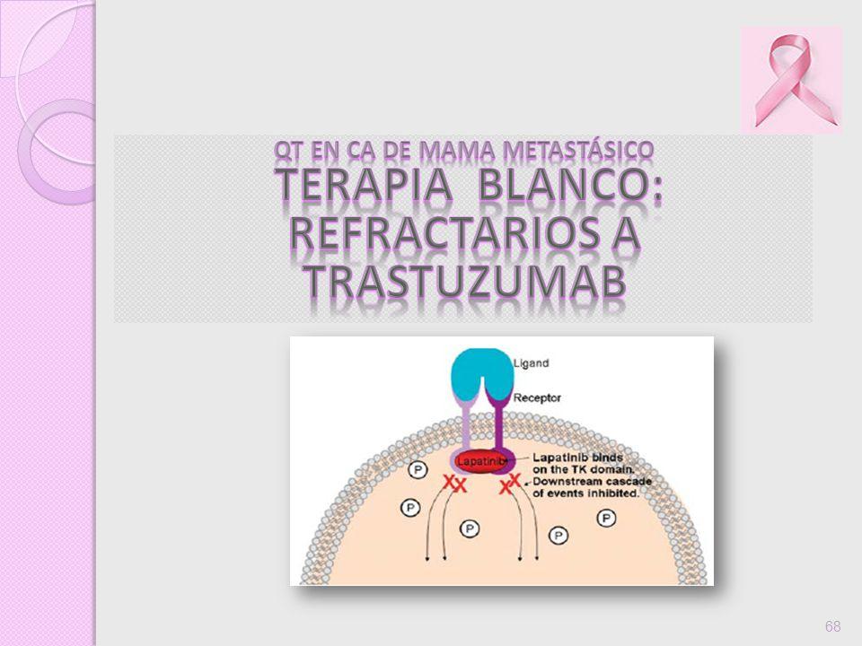 QT EN CA DE MAMA METASTÁSICO Refractarios a Trastuzumab