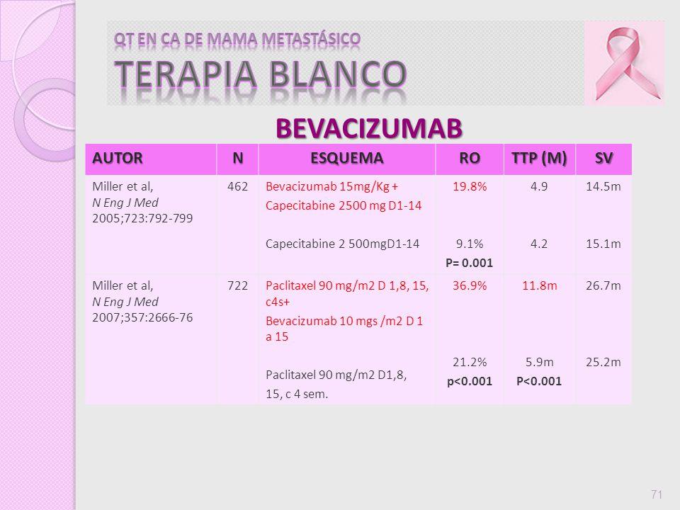 QT EN CA DE MAMA METASTÁSICO TERAPIA BLANCO