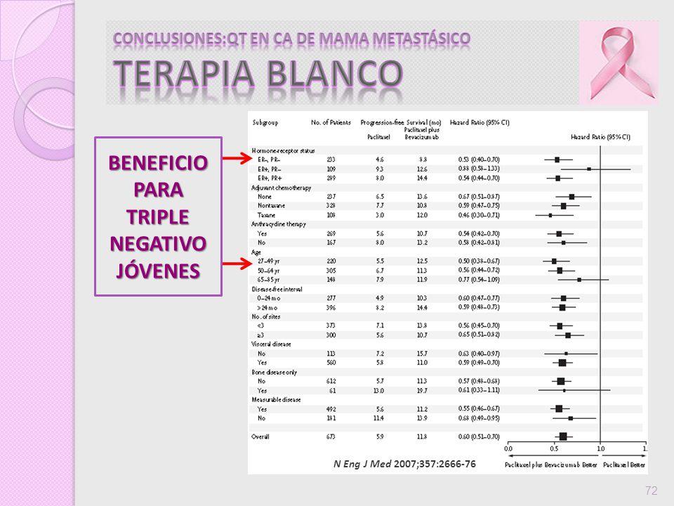 CONCLUSIONES:QT EN CA DE MAMA METASTÁSICO TERAPIA BLANCO
