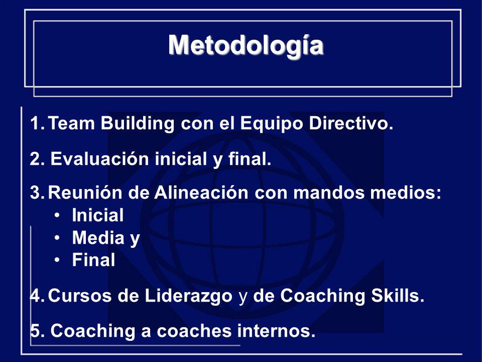 Metodología Team Building con el Equipo Directivo.