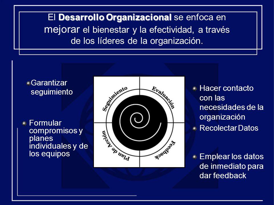 Formular compromisos y planes individuales y de los equipos