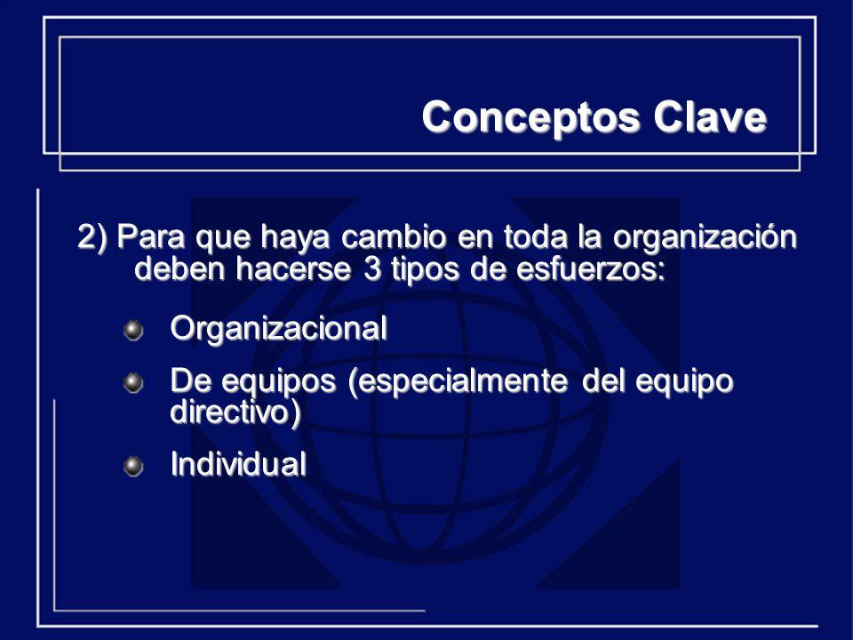 Conceptos Clave 2) Para que haya cambio en toda la organización deben hacerse 3 tipos de esfuerzos: