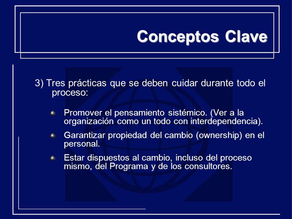Conceptos Clave 3) Tres prácticas que se deben cuidar durante todo el proceso: