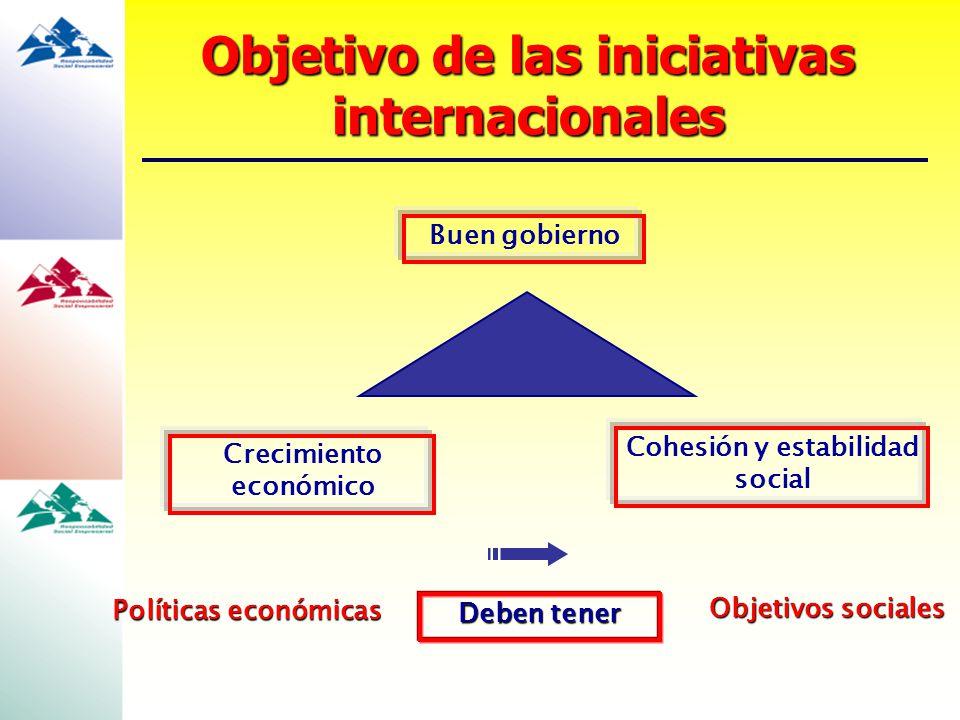 Objetivo de las iniciativas internacionales