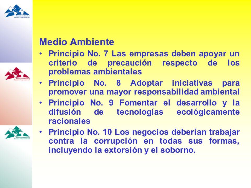 Medio Ambiente Principio No. 7 Las empresas deben apoyar un criterio de precaución respecto de los problemas ambientales.