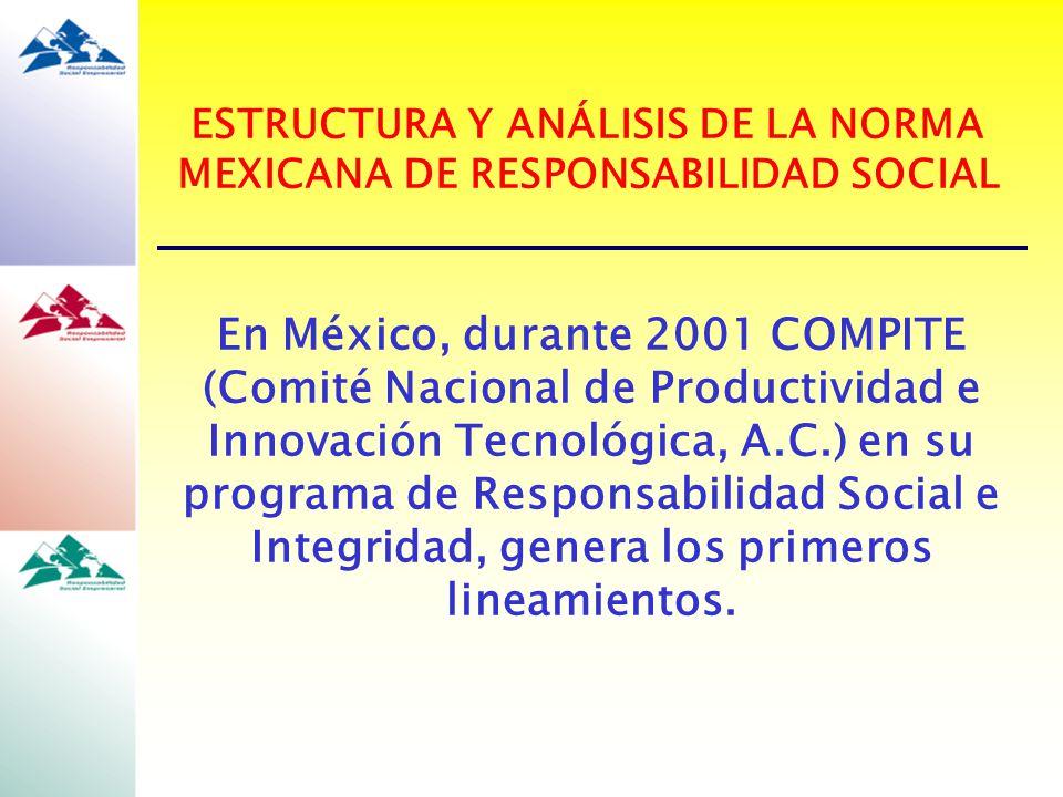 ESTRUCTURA Y ANÁLISIS DE LA NORMA MEXICANA DE RESPONSABILIDAD SOCIAL