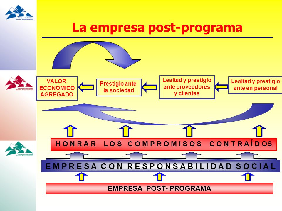 La empresa post-programa