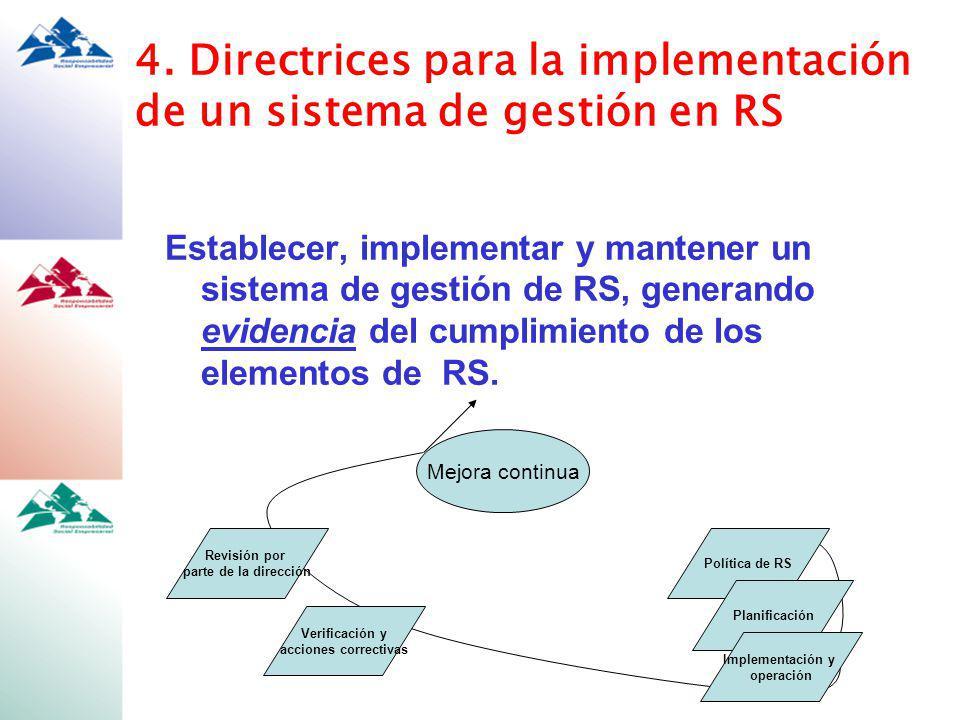 4. Directrices para la implementación de un sistema de gestión en RS
