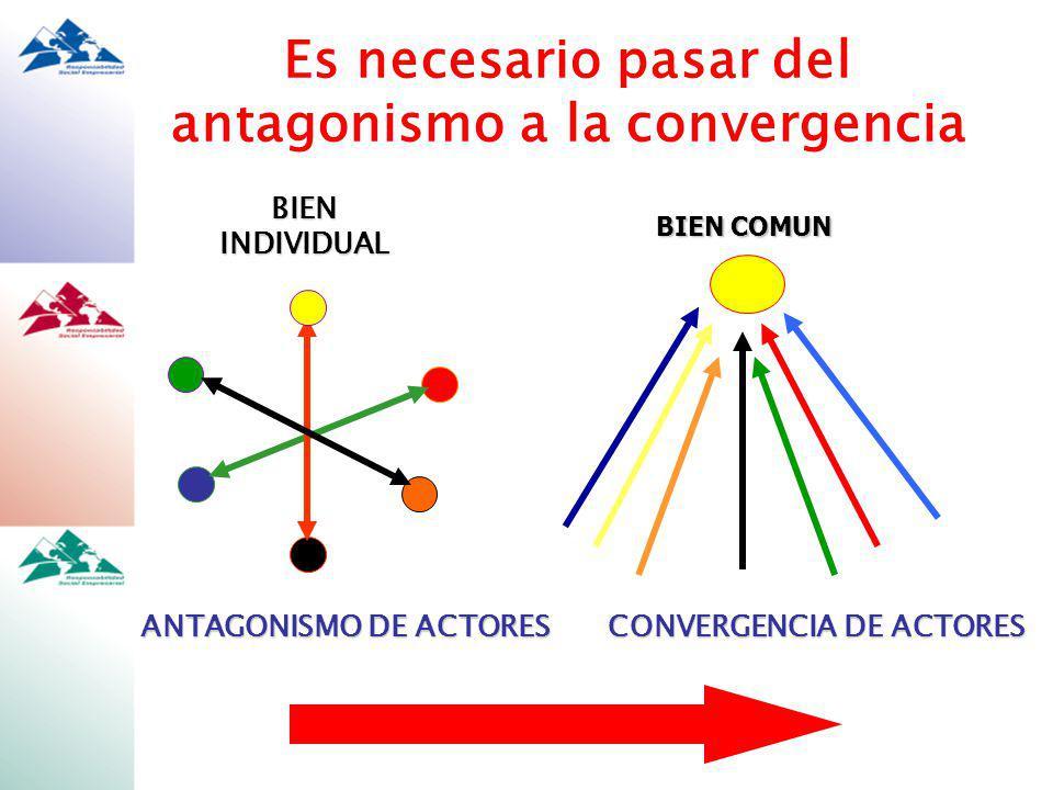 Es necesario pasar del antagonismo a la convergencia