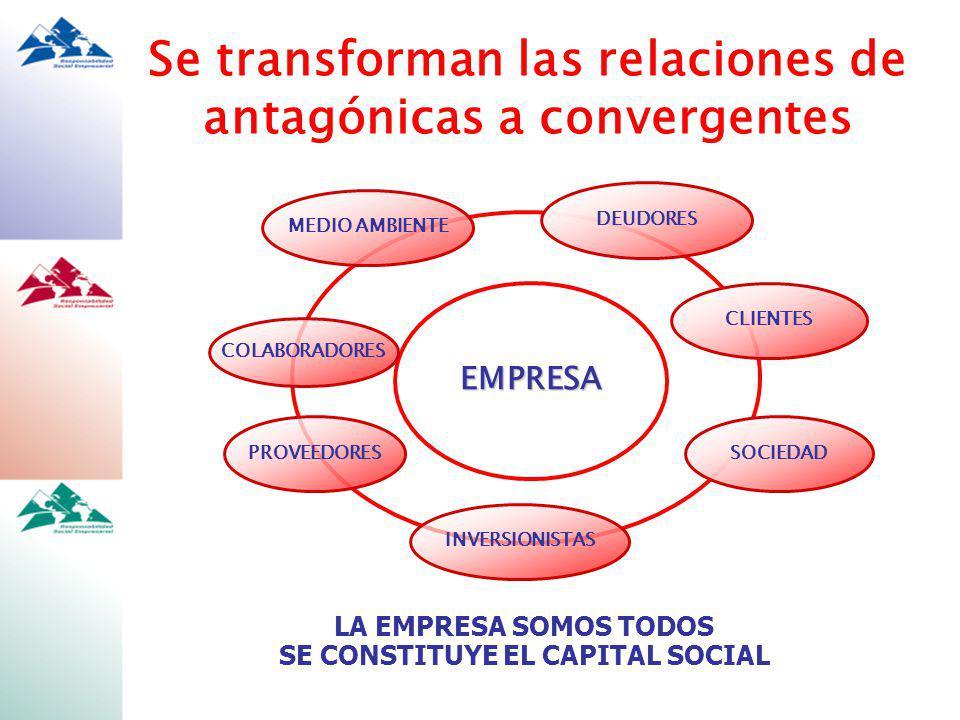 Se transforman las relaciones de antagónicas a convergentes
