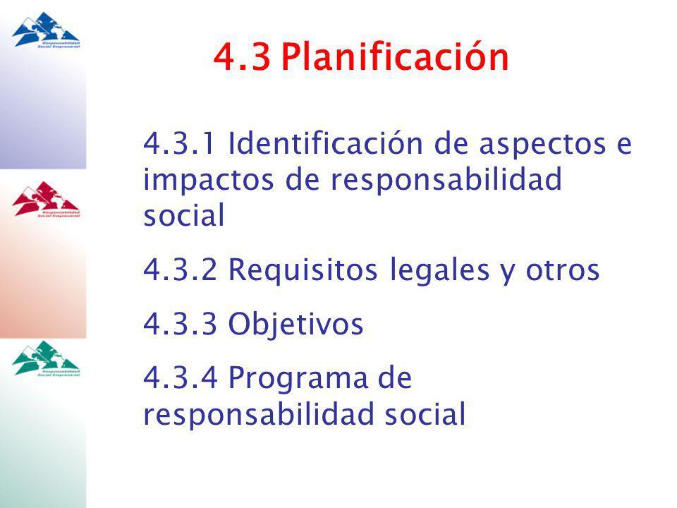 4.3 Planificación 4.3.1 Identificación de aspectos e impactos de responsabilidad social. 4.3.2 Requisitos legales y otros.