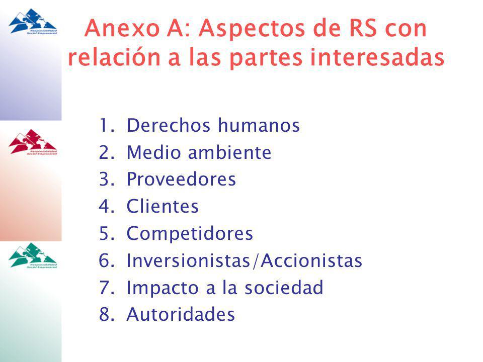 Anexo A: Aspectos de RS con relación a las partes interesadas