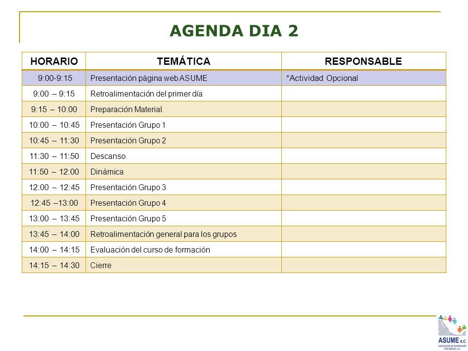 AGENDA DIA 2 HORARIO TEMÁTICA RESPONSABLE 9:00-9:15
