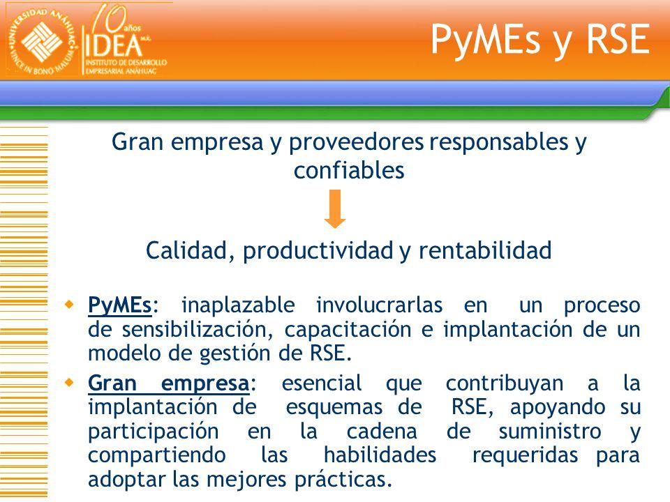 PyMEs y RSE Gran empresa y proveedores responsables y confiables