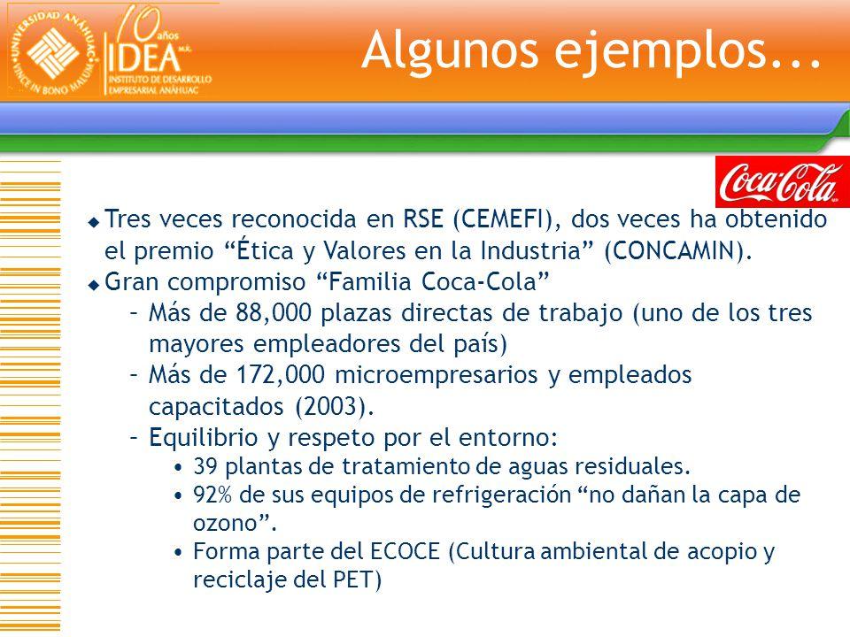 Algunos ejemplos... Tres veces reconocida en RSE (CEMEFI), dos veces ha obtenido el premio Ética y Valores en la Industria (CONCAMIN).
