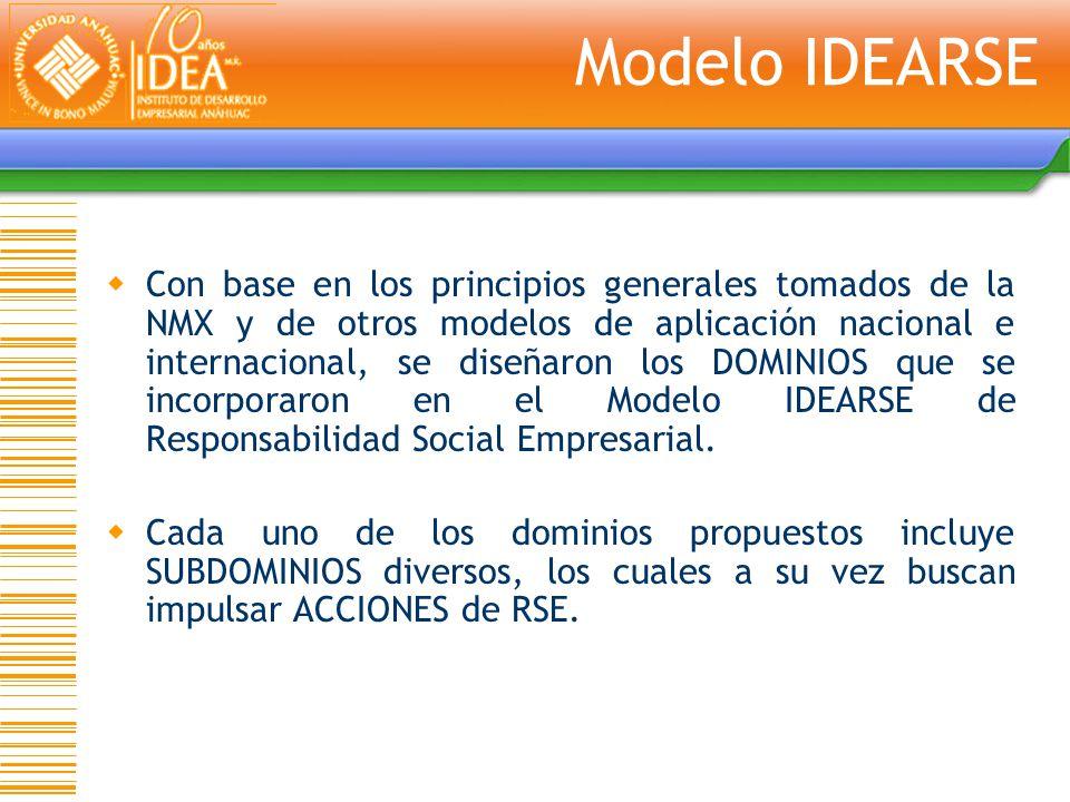 Modelo IDEARSE