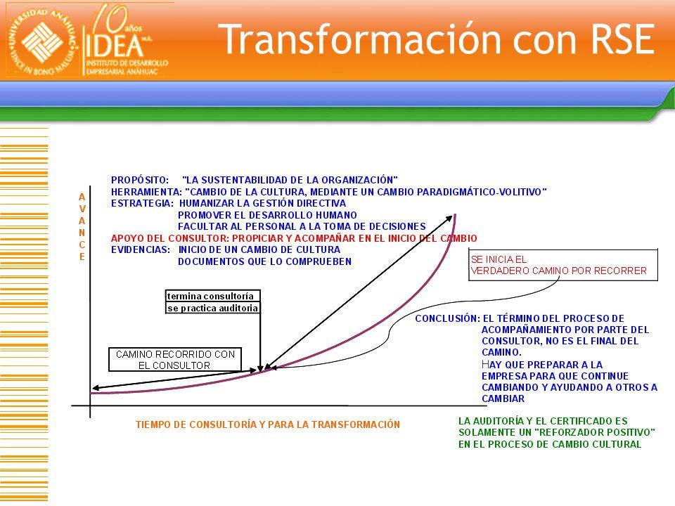 Transformación con RSE
