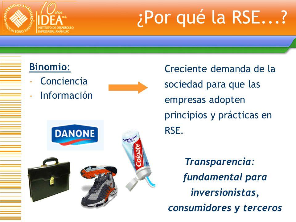 ¿Por qué la RSE... Binomio: Conciencia Información