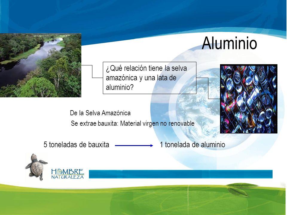 Aluminio ¿Qué relación tiene la selva amazónica y una lata de aluminio De la Selva Amazónica. Se extrae bauxita: Material virgen no renovable.