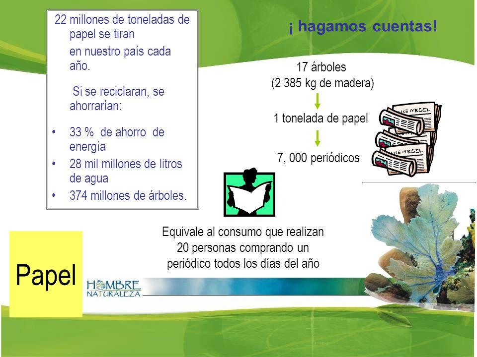 Papel ¡ hagamos cuentas! 22 millones de toneladas de papel se tiran