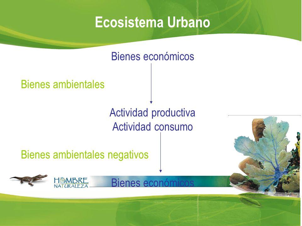 Ecosistema Urbano Bienes económicos Bienes ambientales
