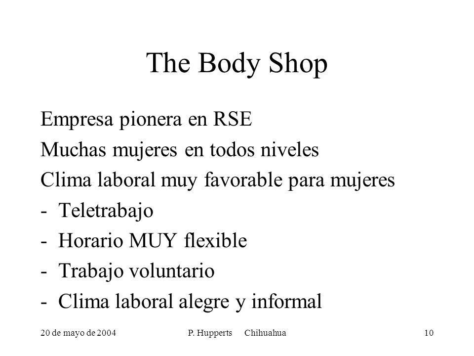The Body Shop Empresa pionera en RSE Muchas mujeres en todos niveles