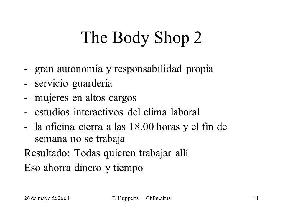 The Body Shop 2 gran autonomía y responsabilidad propia