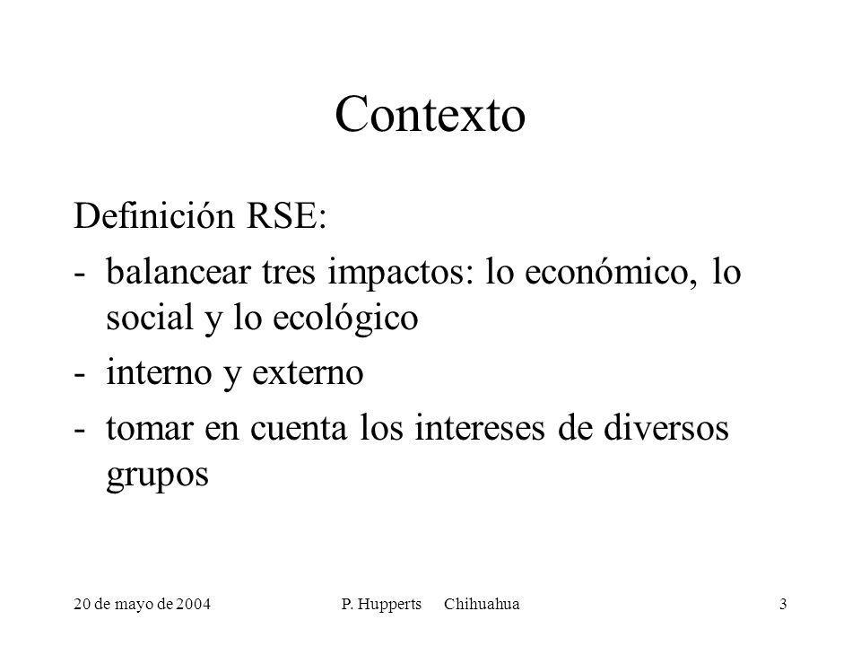 Contexto Definición RSE: