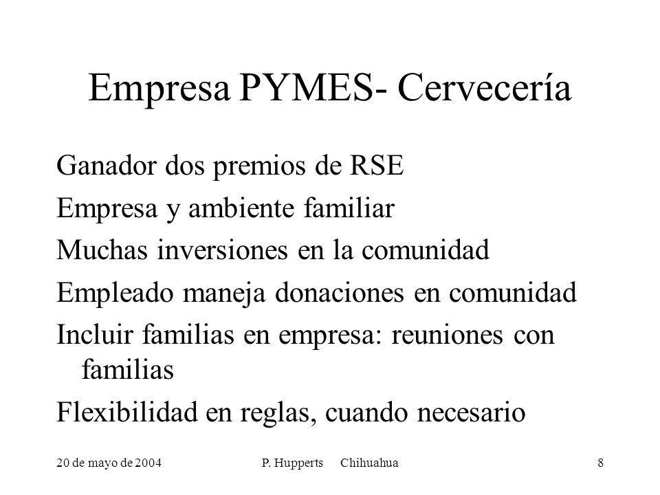 Empresa PYMES- Cervecería